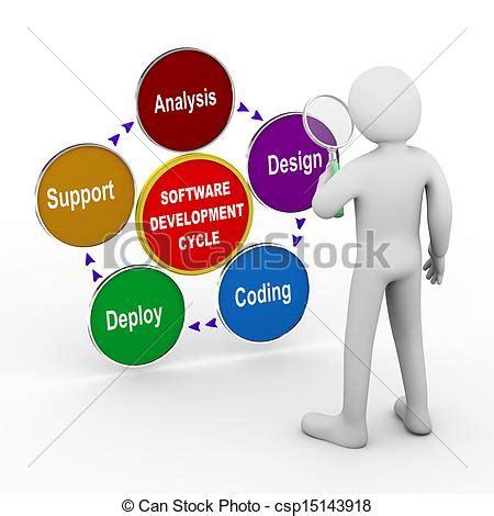 Step-by-Step Job Analysis Procedures Chroncom