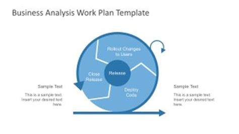 Job Analysis: Concept, Uses and Process of Job Analysis